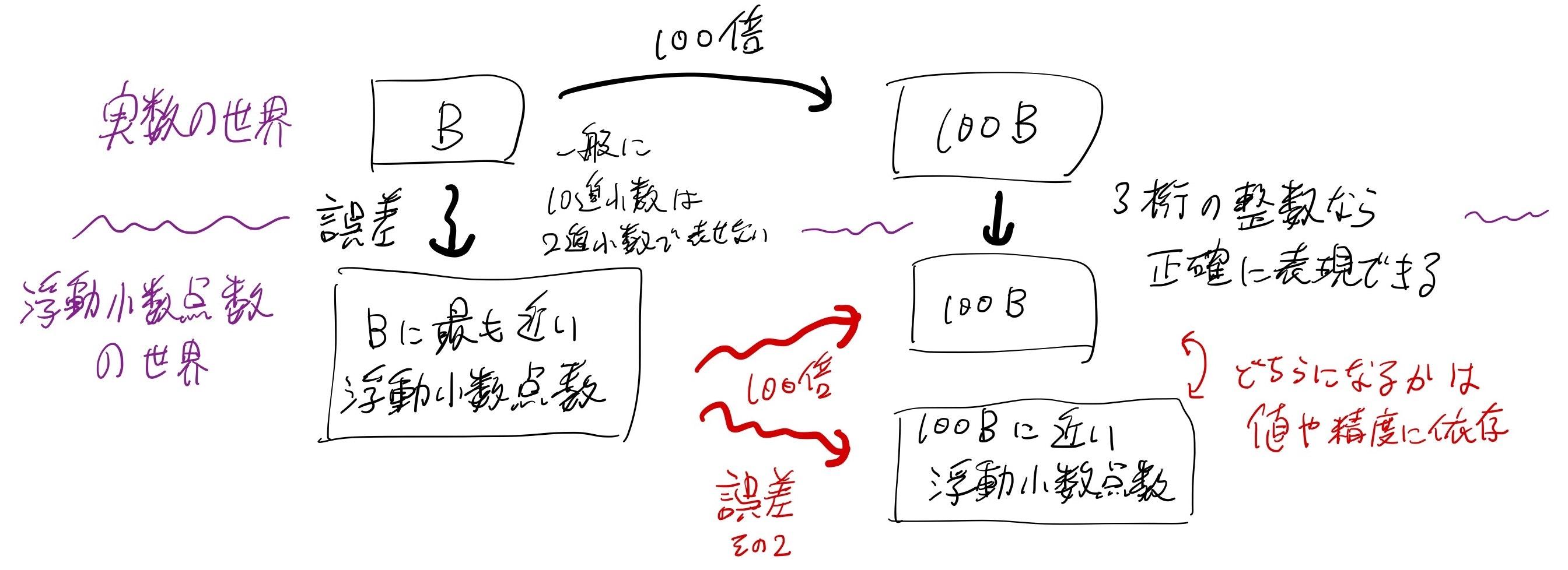 abc169c-rounding.jpg