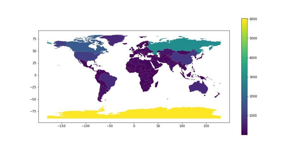 qiita_global_area_failure.png