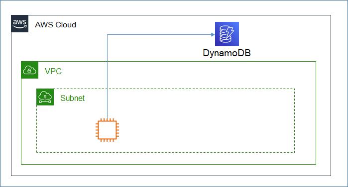 dynamo07.png