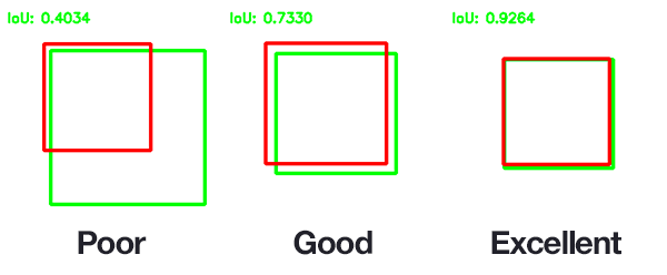 iou_examples.png