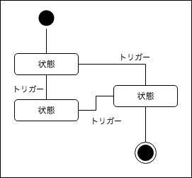 Untitled Diagram (10).png