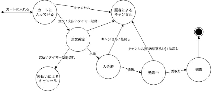 Untitled Diagram (14).png