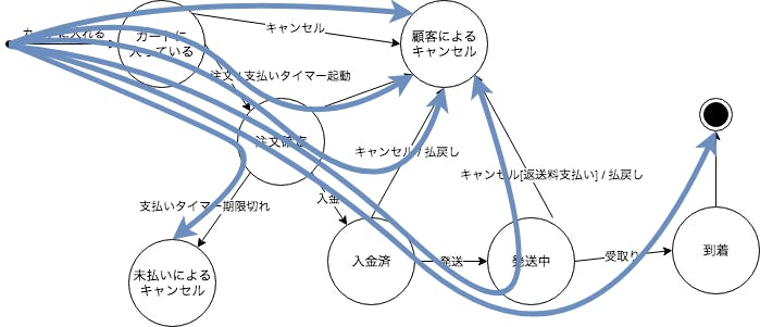 Untitled Diagram (15).png