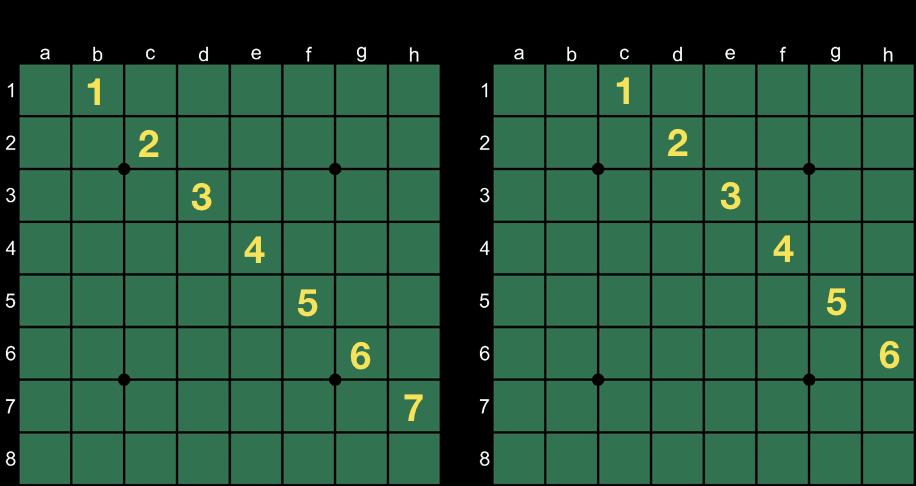 パターン9,10
