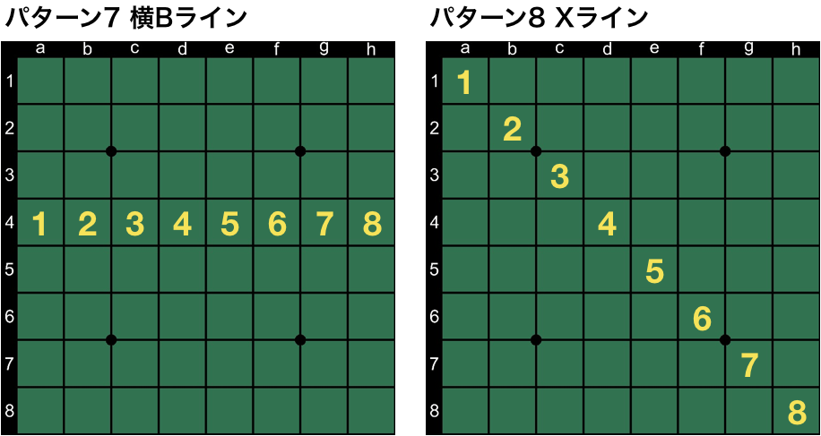 パターン7,8