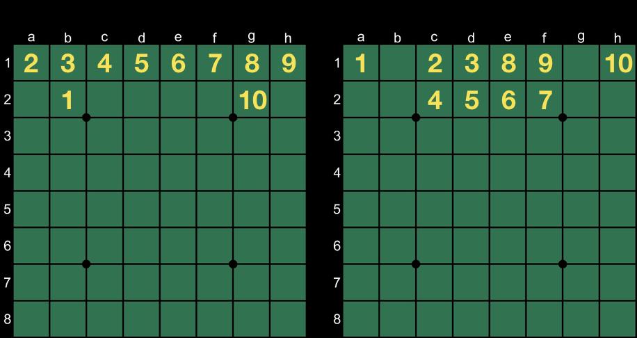 パターン3,4