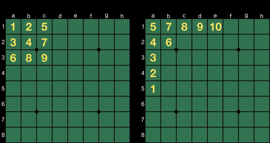 パターン1,2