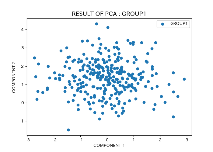 pca_GROUP1.png