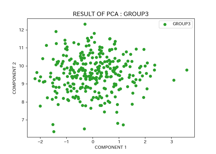 pca_GROUP3.png