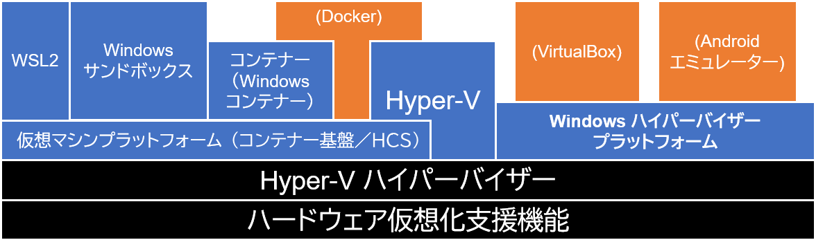 hyper-v.png