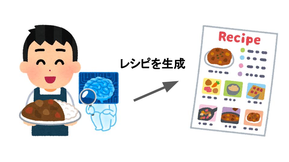 料理画像からレシピを生成するAI.png