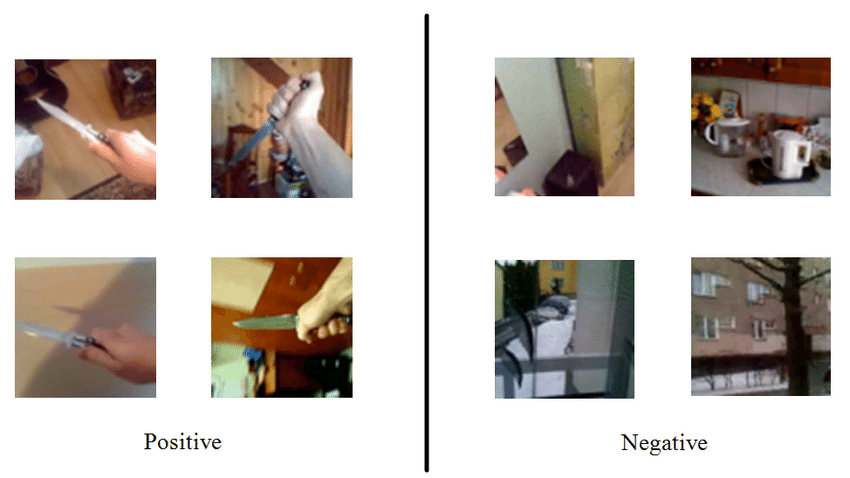 Sample-images-from-the-knife-detection-dataset-positive-and-negative.png