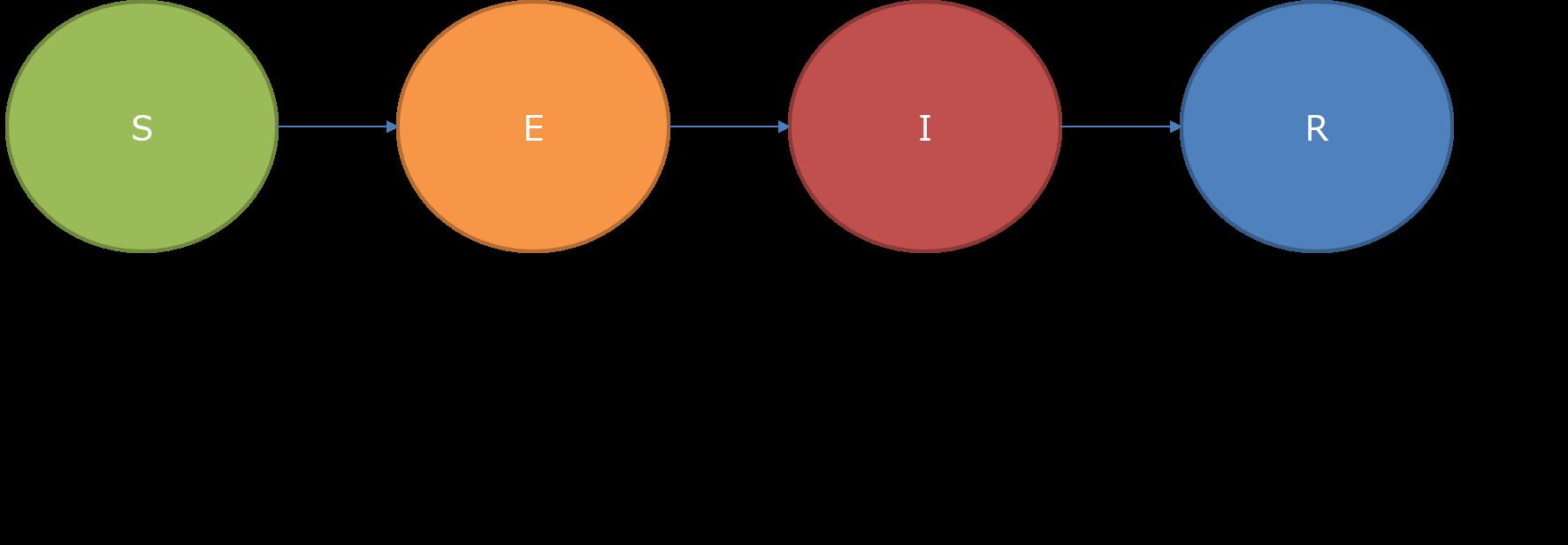 SEIR-model.png