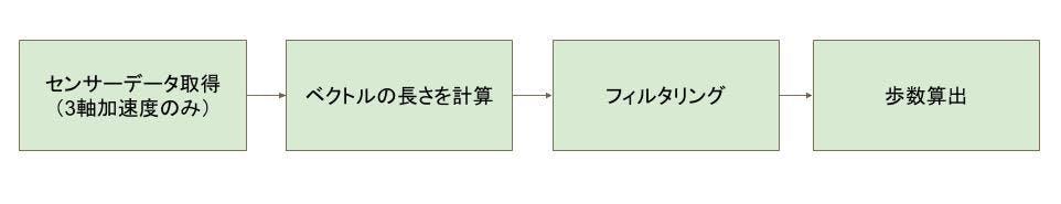 歩数計.jpg