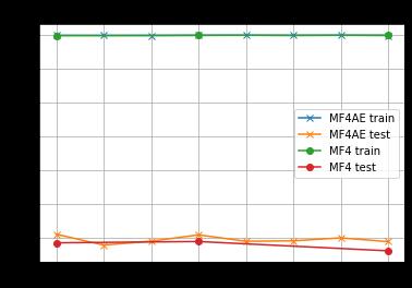 TPSA-MF4.png