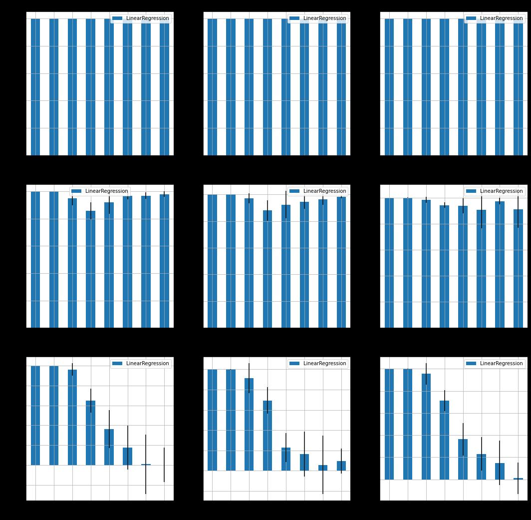 sampledataset_generator_experiment_6_0.png