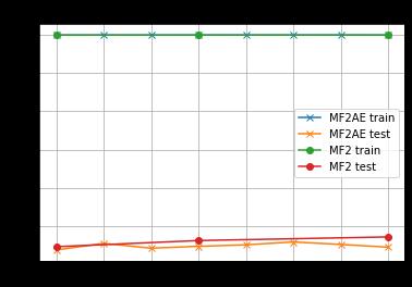 molecular_refractivity-MF2.png