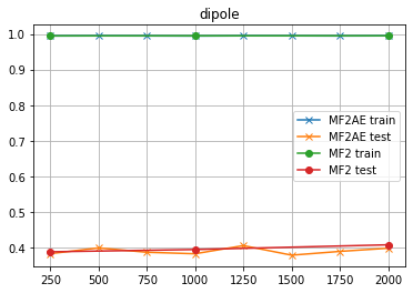 dipole-MF2.png