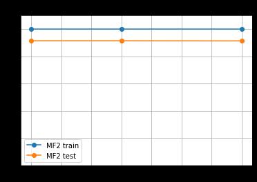 TPSA-MF2.png