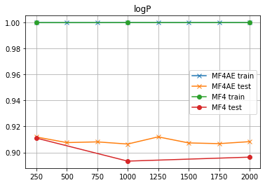 logP-MF4.png