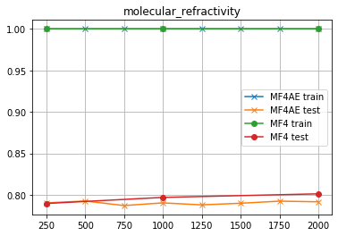 molecular_refractivity-MF4.png