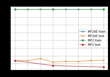 logP-MF2.png