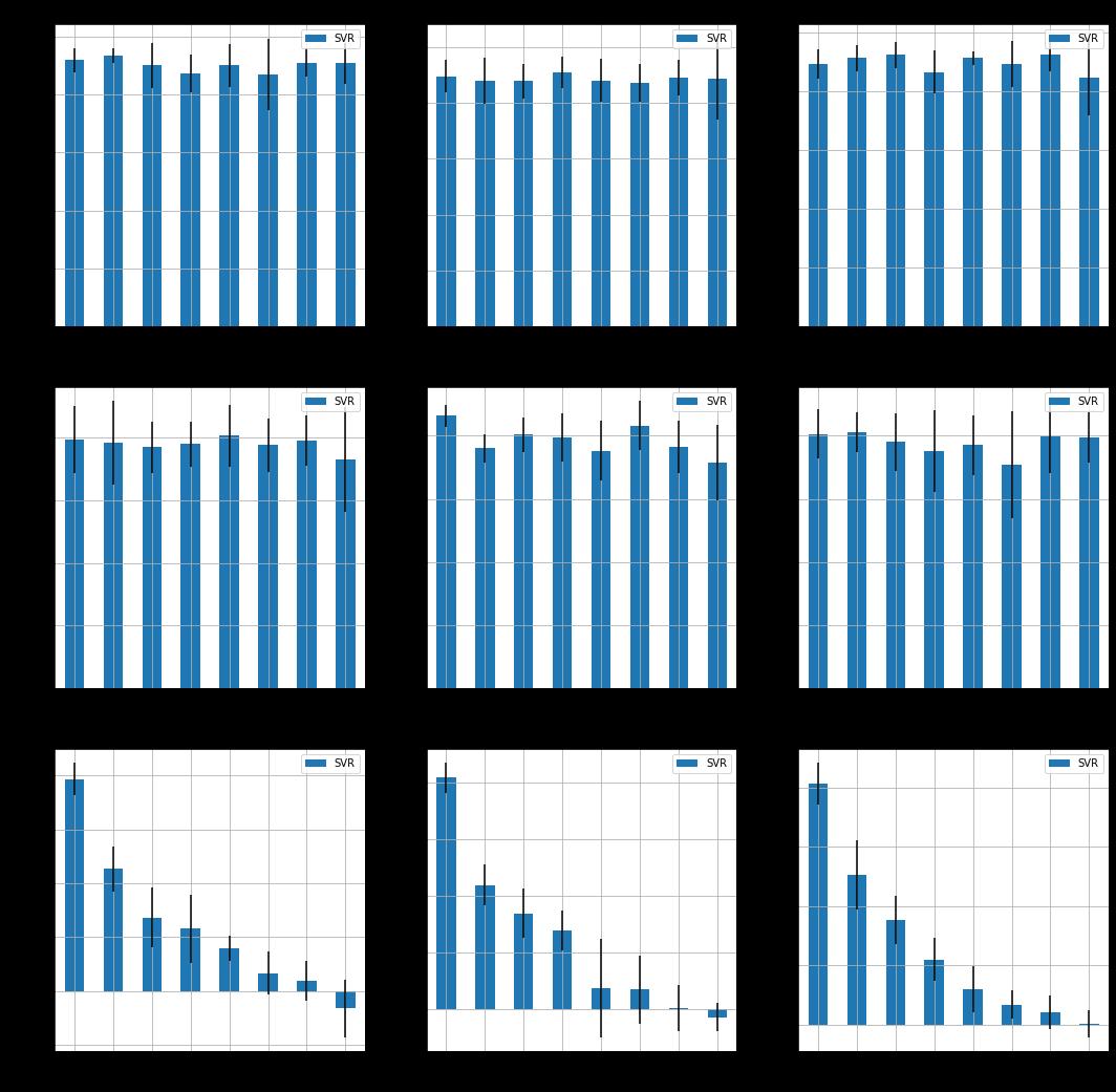 sampledataset_generator_experiment_10_0.png