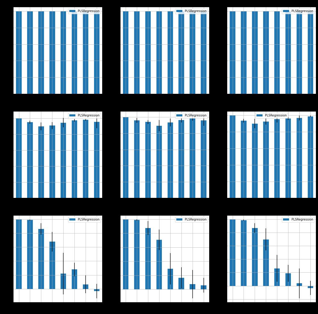 sampledataset_generator_experiment_8_1.png