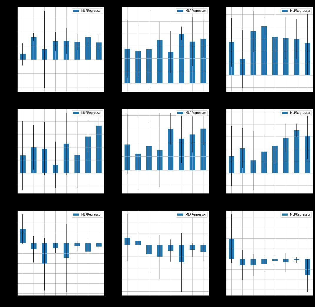 sampledataset_generator_experiment_14_1.png