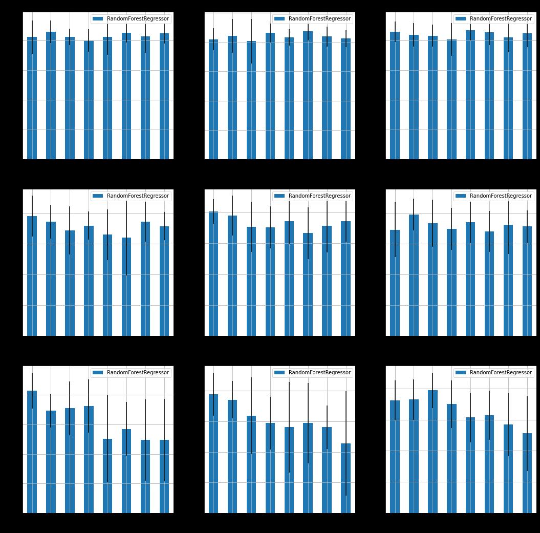 sampledataset_generator_experiment_12_0.png