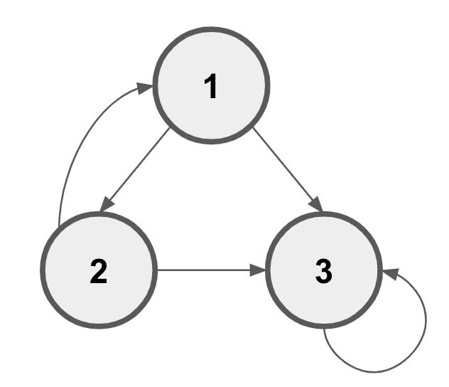 multi_directed_sample2.png