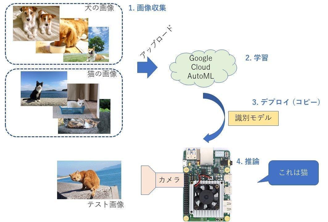 overview.jpg