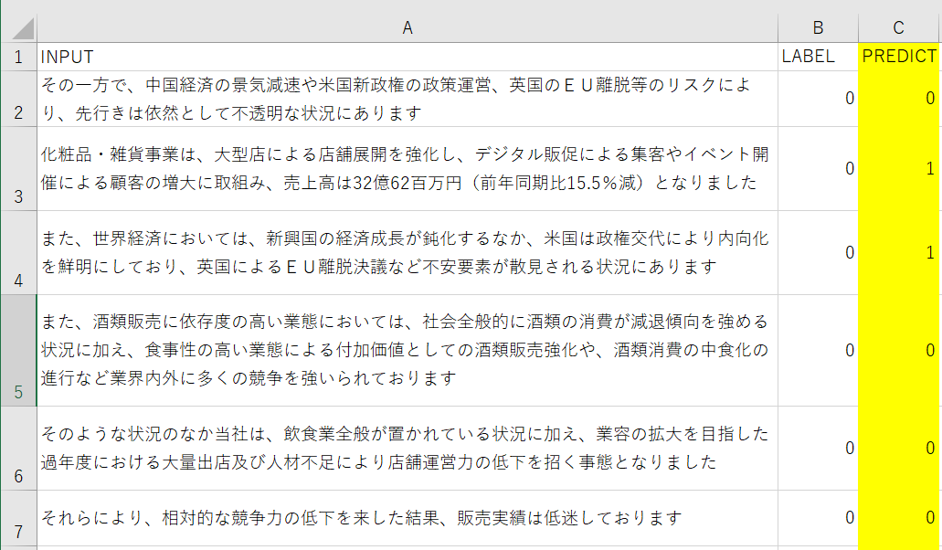 test2データ.png