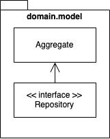 domain_model.png