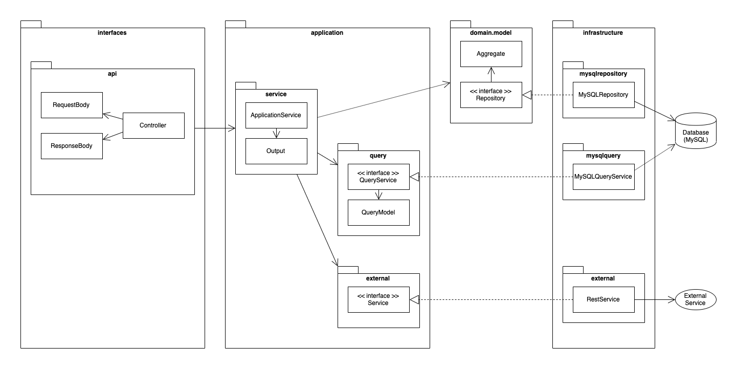 application_architecture.png