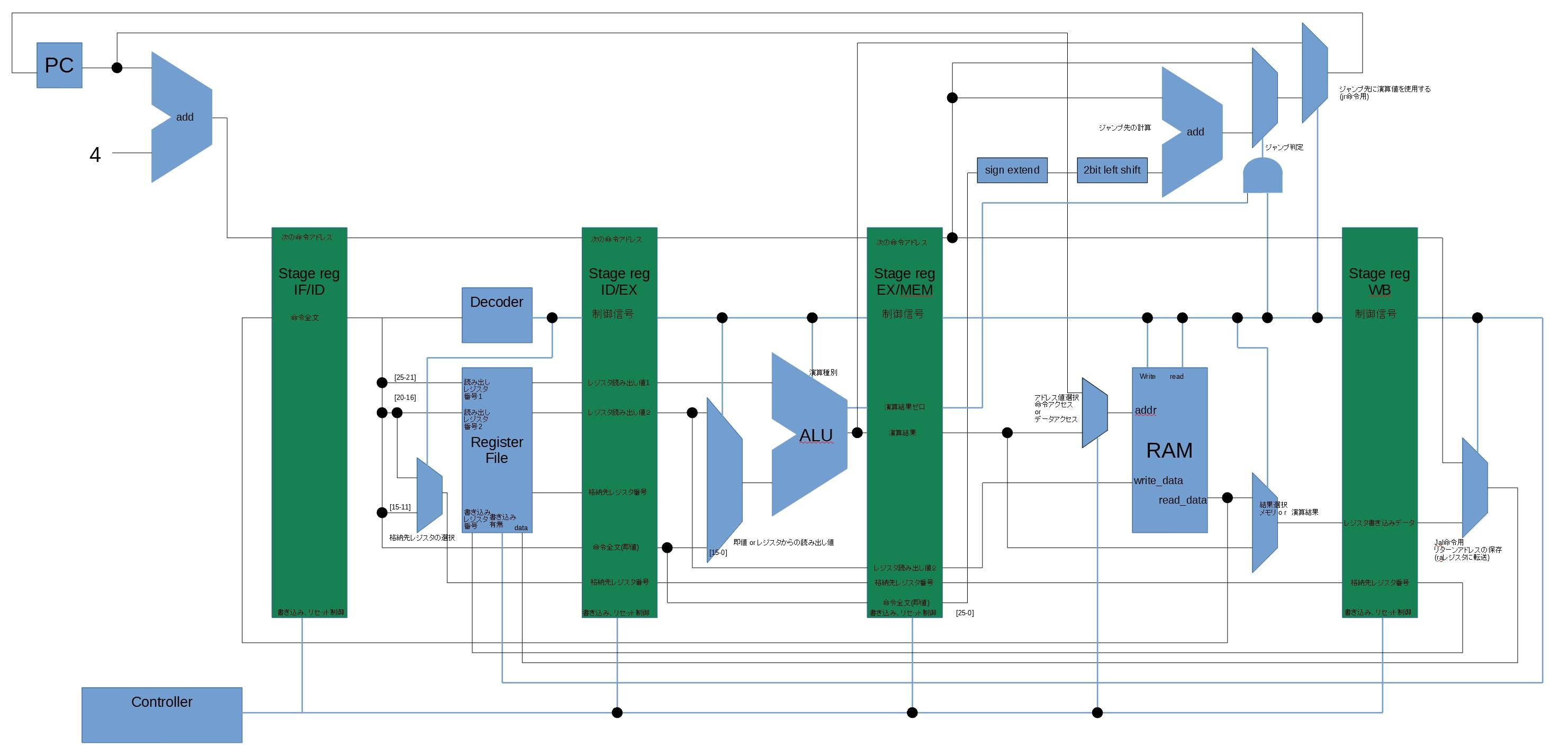 cpu_diagram.png