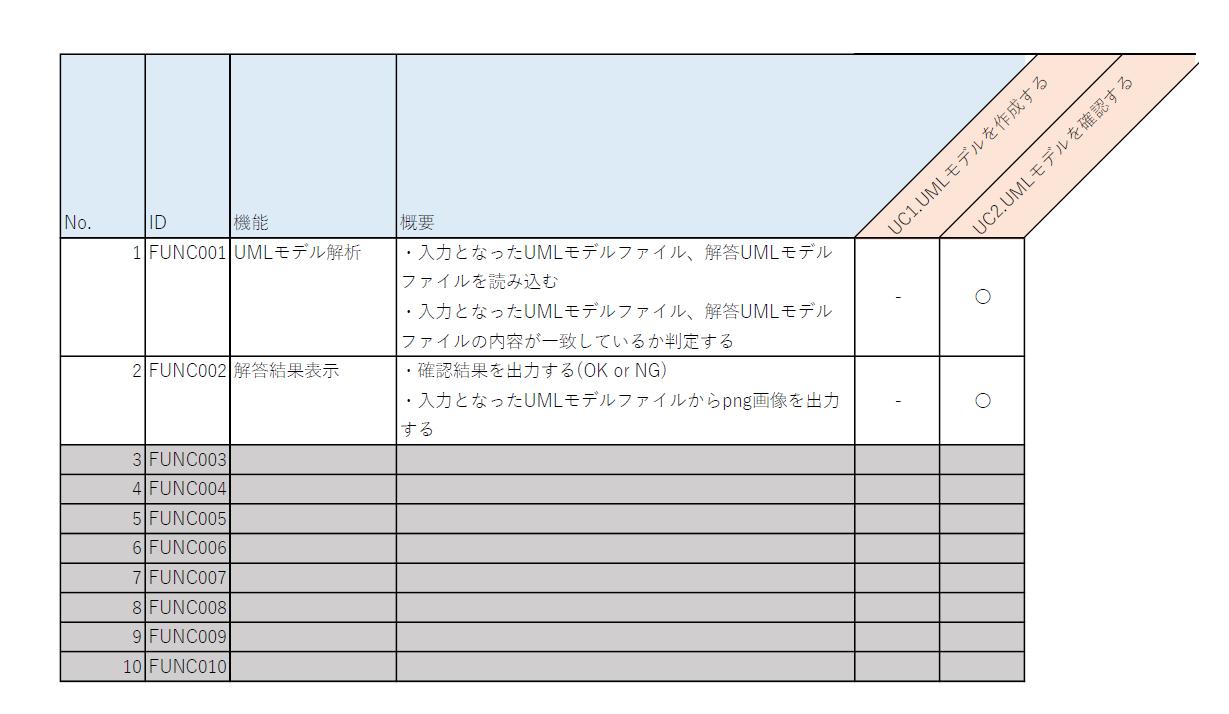 SnapCrab_NoName_2020-2-19_21-17-50_No-00.png