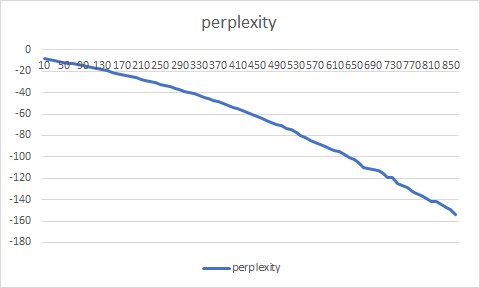 perplexity.png