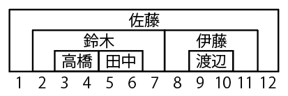 2019110815080772.png
