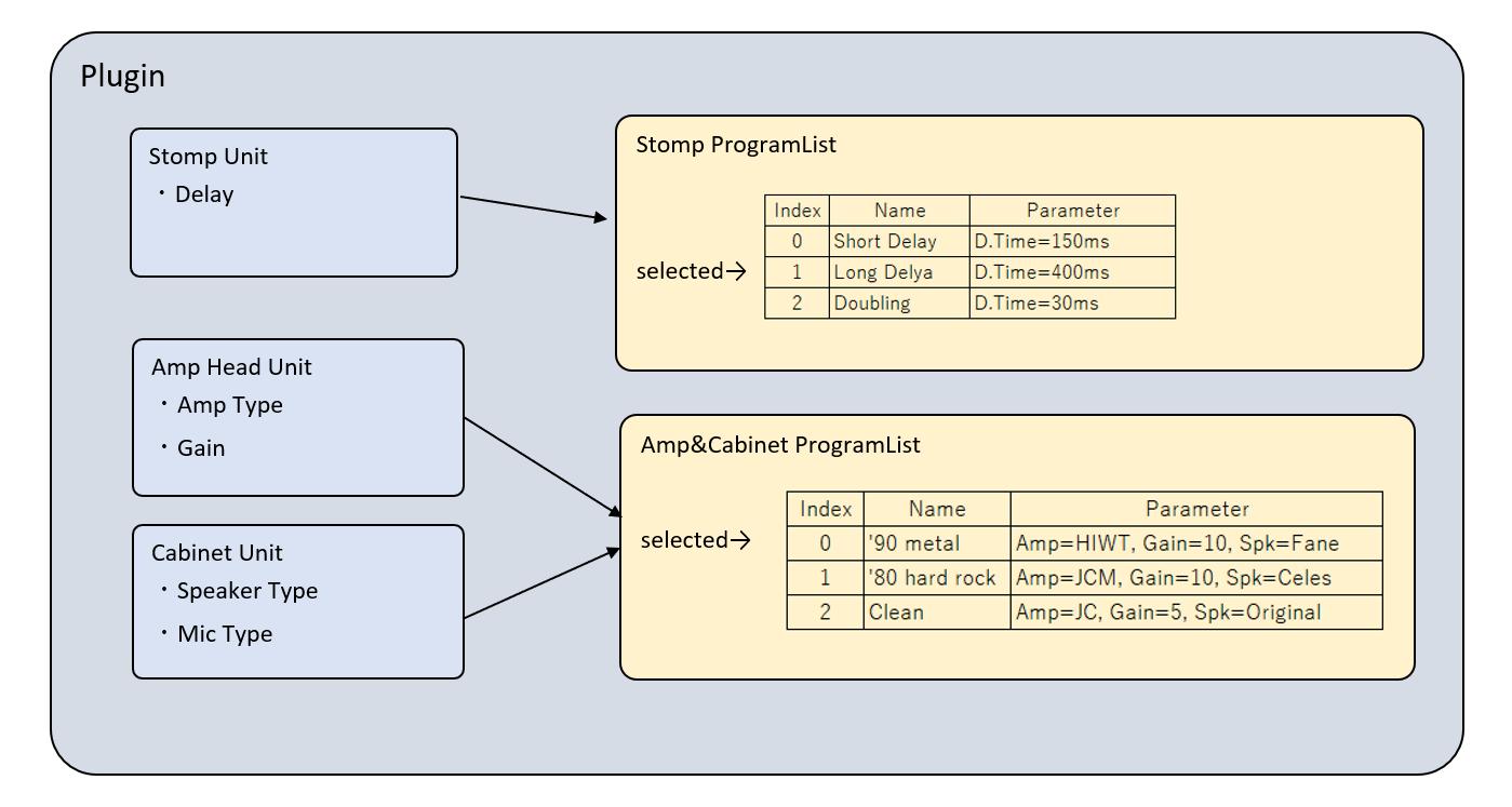 unit_and_programlist.png