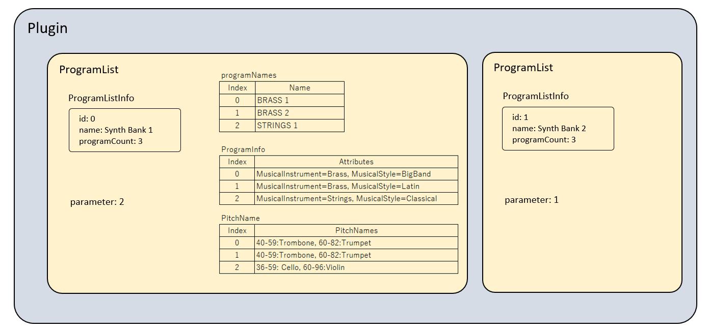 programlist2.png