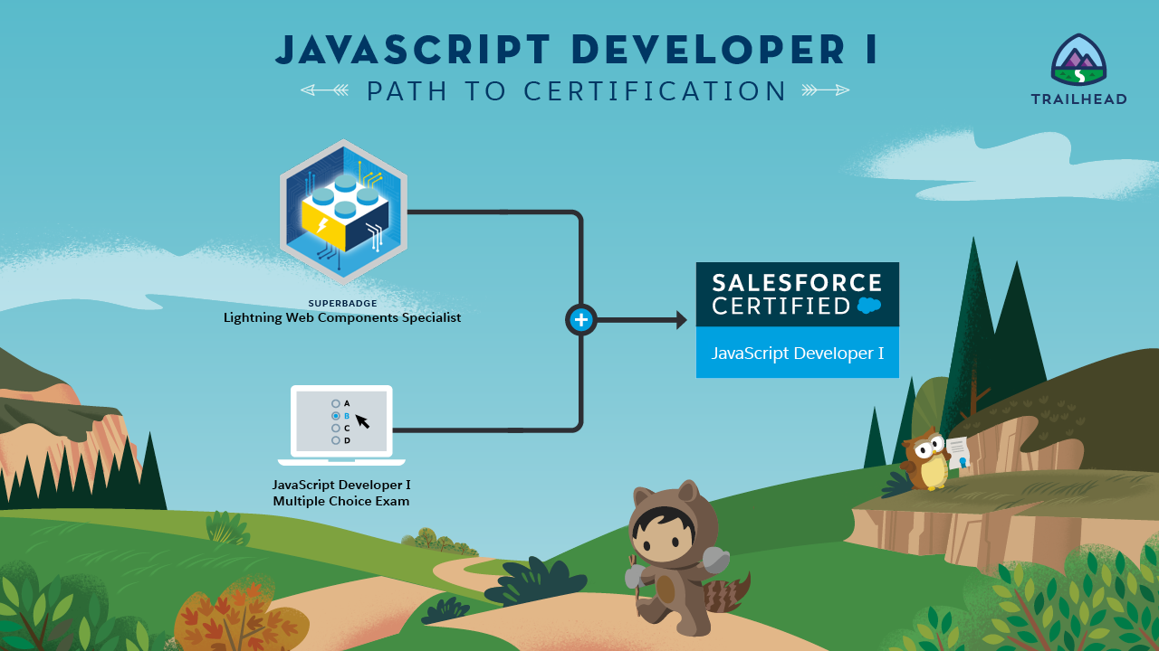 2020-06_JSDI+Credential+Structure.png