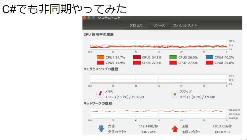 result-async-cs.png