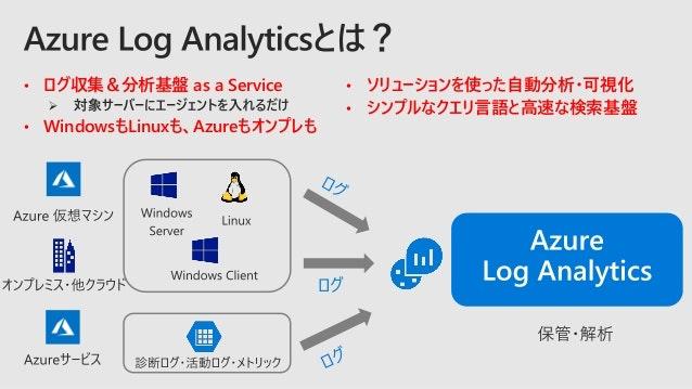 azure-log-analytics-6-638.jpg