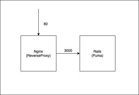 rails-rp.png