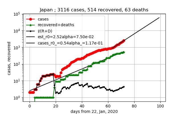 exterpolate_Japan_gamma_R_5.png