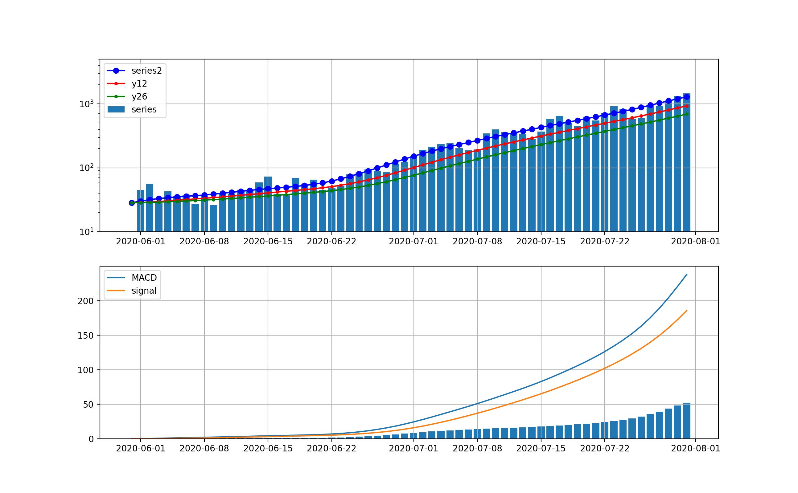 ema_decompose_%5K%25D_total_japan_trendnew2020-06-01.png