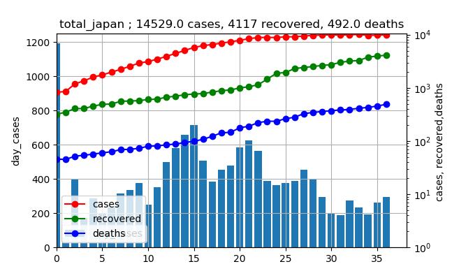 original_data_総計_502.png