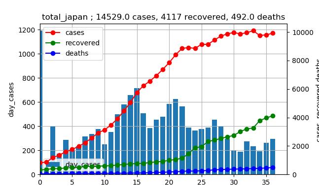 original_data_総計_502linear.png