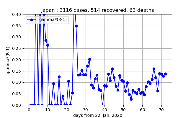 removed_Japan_gammaR_5.png